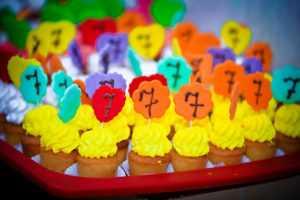 Сценарий Дня рождения мальчика 7 лет с друзьями
